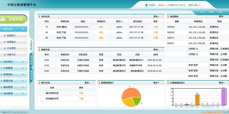 中翰主数据管理平台--中翰MDM